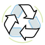 永續物料製造 Recyclable Material